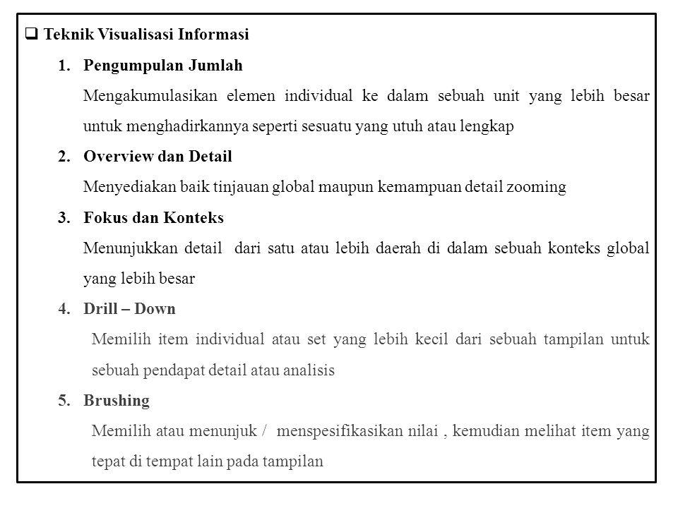  Teknik Visualisasi Informasi 1.Pengumpulan Jumlah Mengakumulasikan elemen individual ke dalam sebuah unit yang lebih besar untuk menghadirkannya seperti sesuatu yang utuh atau lengkap 2.Overview dan Detail Menyediakan baik tinjauan global maupun kemampuan detail zooming 3.Fokus dan Konteks Menunjukkan detail dari satu atau lebih daerah di dalam sebuah konteks global yang lebih besar 4.Drill – Down Memilih item individual atau set yang lebih kecil dari sebuah tampilan untuk sebuah pendapat detail atau analisis 5.Brushing Memilih atau menunjuk / menspesifikasikan nilai, kemudian melihat item yang tepat di tempat lain pada tampilan