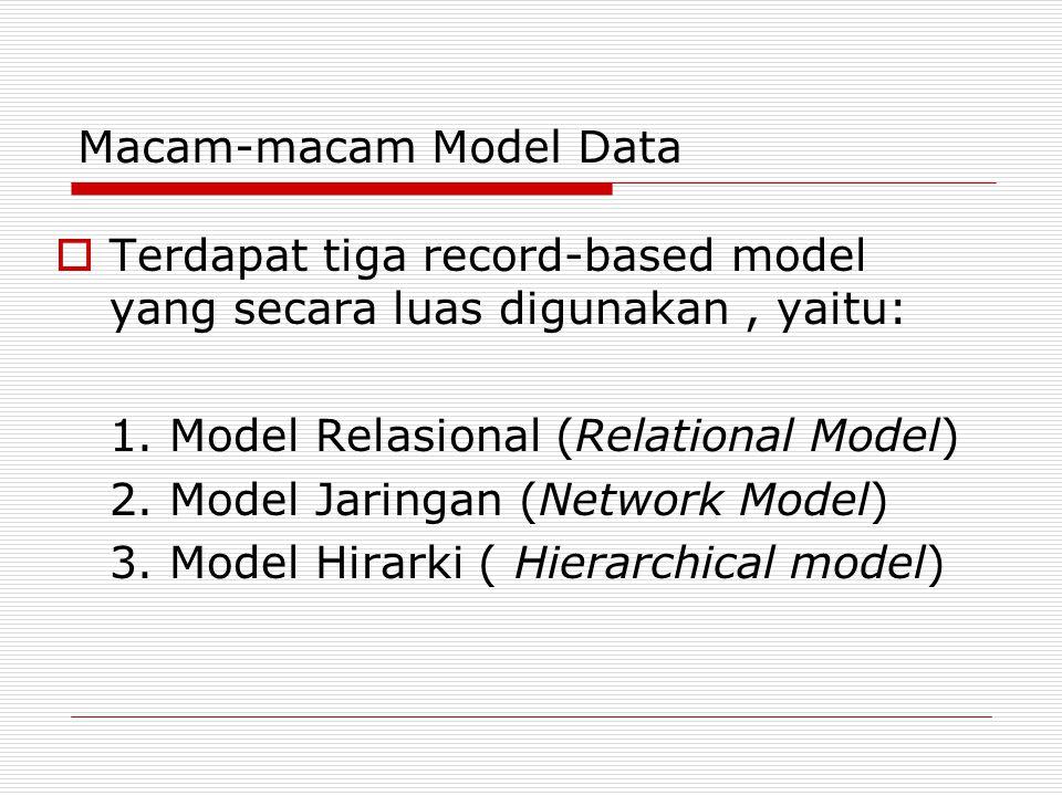 Macam-macam Model Data  Terdapat tiga record-based model yang secara luas digunakan, yaitu: 1. Model Relasional (Relational Model) 2. Model Jaringan