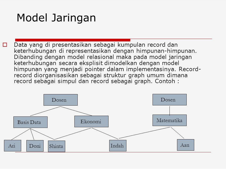 Model Jaringan  Data yang di presentasikan sebagai kumpulan record dan keterhubungan di representasikan dengan himpunan-himpunan. Dibanding dengan mo