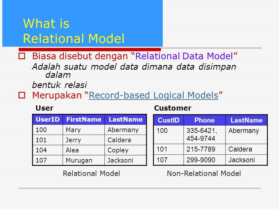 """What is Relational Model  Biasa disebut dengan """"Relational Data Model"""" Adalah suatu model data dimana data disimpan dalam bentuk relasi  Merupakan """""""