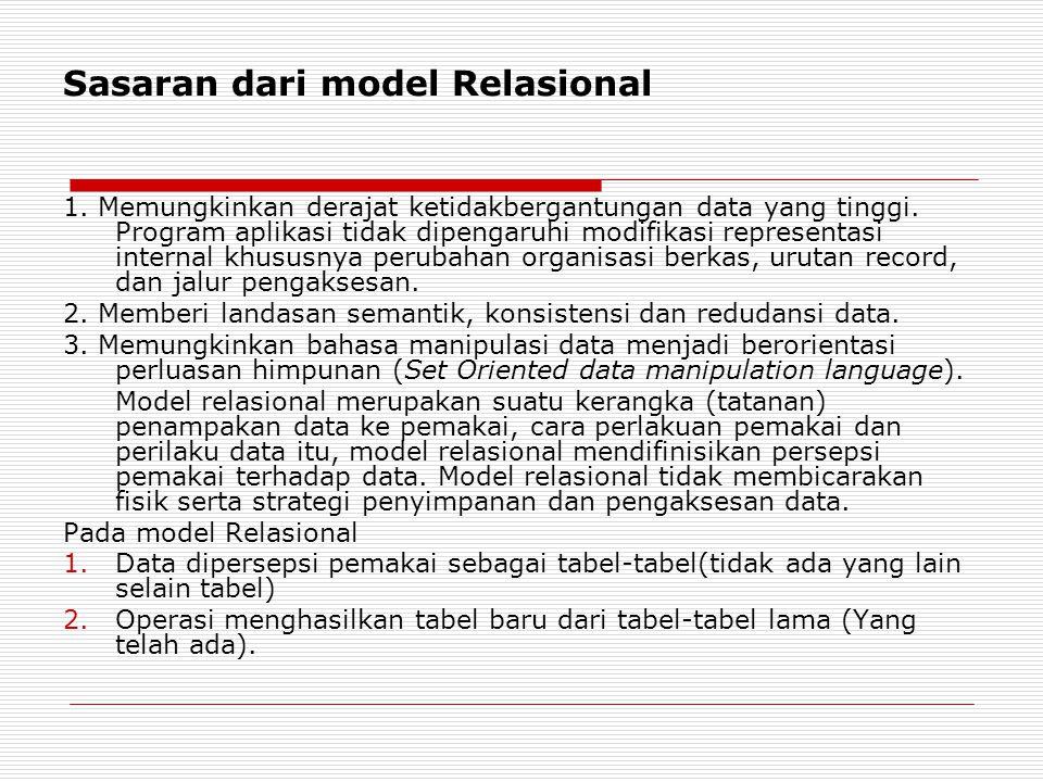 Sasaran dari model Relasional 1. Memungkinkan derajat ketidakbergantungan data yang tinggi. Program aplikasi tidak dipengaruhi modifikasi representasi