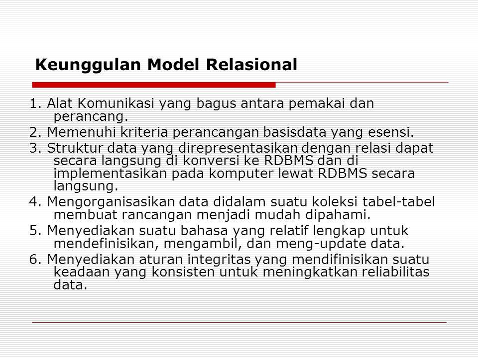 Keunggulan Model Relasional 1. Alat Komunikasi yang bagus antara pemakai dan perancang. 2. Memenuhi kriteria perancangan basisdata yang esensi. 3. Str