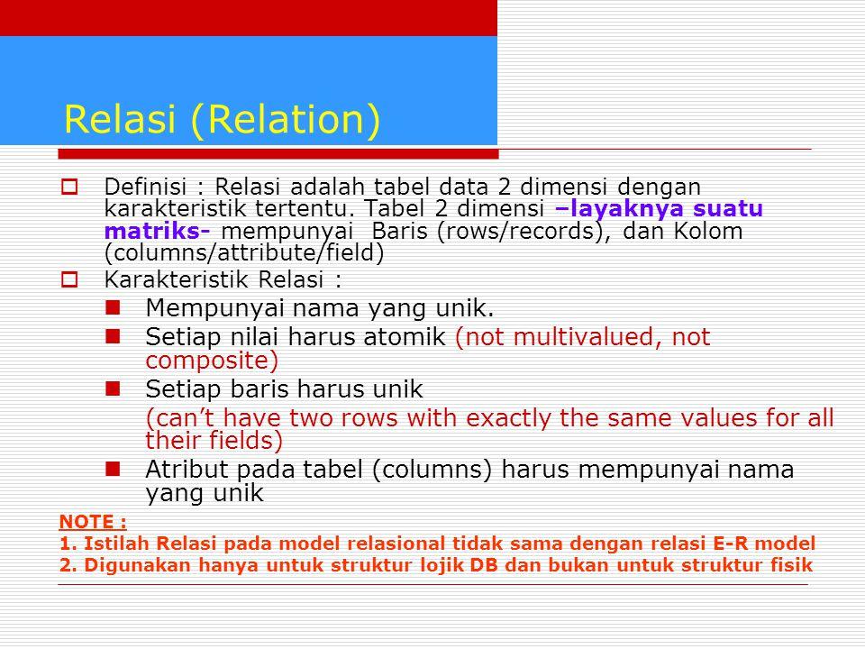  Definisi : Relasi adalah tabel data 2 dimensi dengan karakteristik tertentu. Tabel 2 dimensi –layaknya suatu matriks- mempunyai Baris (rows/records)
