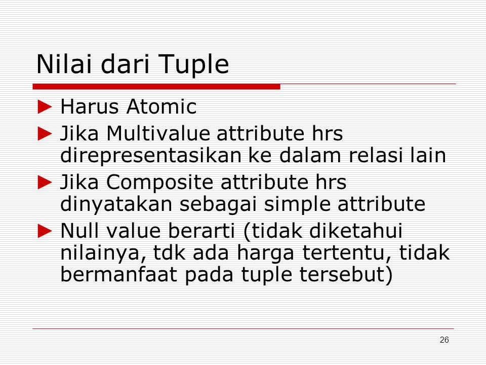 26 Nilai dari Tuple ► Harus Atomic ► Jika Multivalue attribute hrs direpresentasikan ke dalam relasi lain ► Jika Composite attribute hrs dinyatakan se