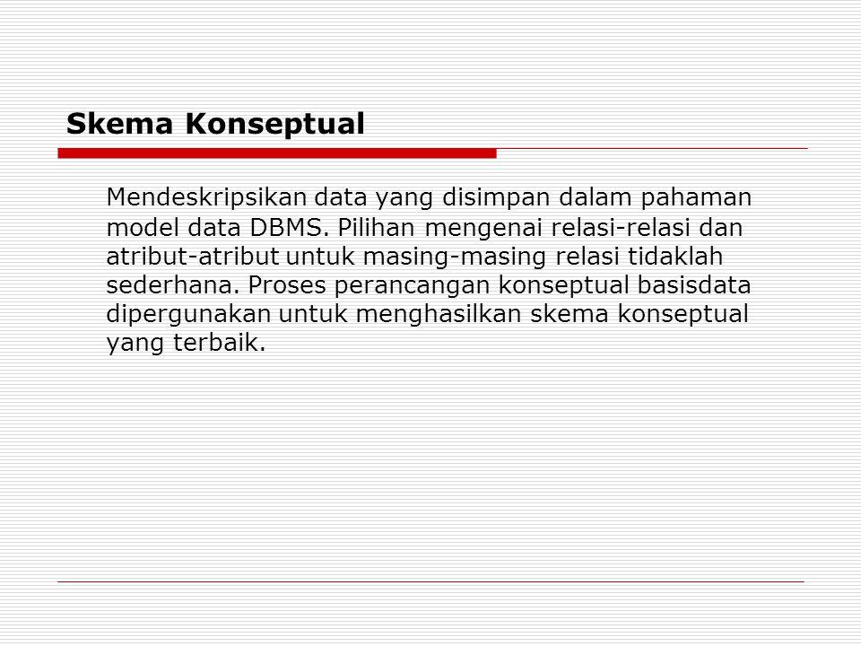 Skema Konseptual Mendeskripsikan data yang disimpan dalam pahaman model data DBMS. Pilihan mengenai relasi-relasi dan atribut-atribut untuk masing-mas
