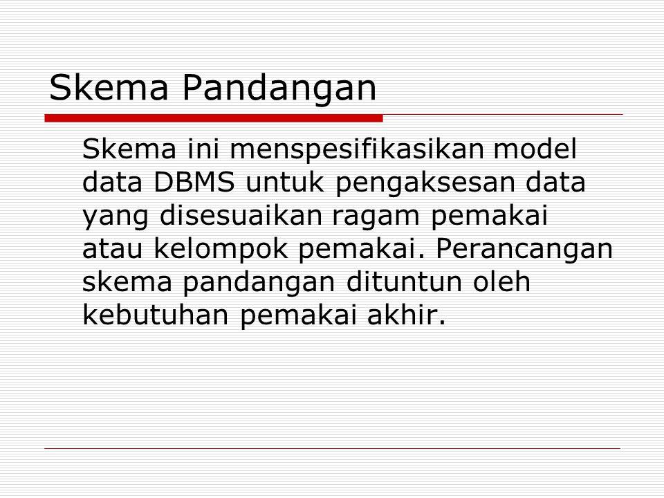 Skema Pandangan Skema ini menspesifikasikan model data DBMS untuk pengaksesan data yang disesuaikan ragam pemakai atau kelompok pemakai. Perancangan s