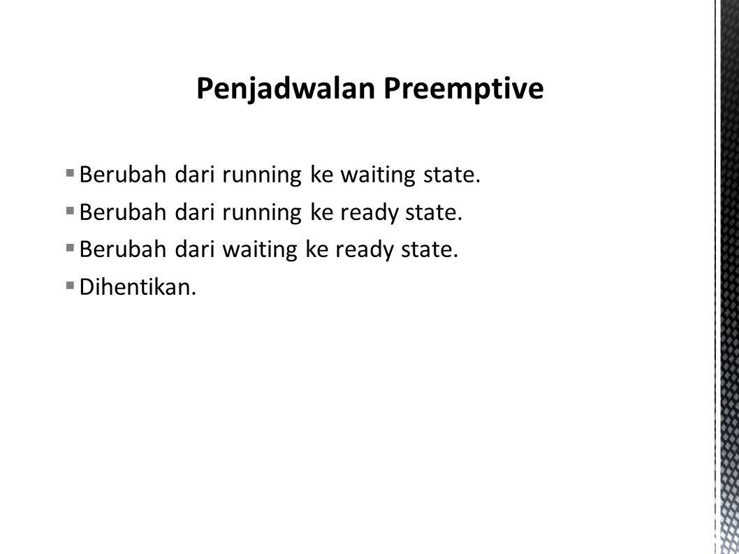  Berjalan dari running state sampai waiting state.  Dihentikan.
