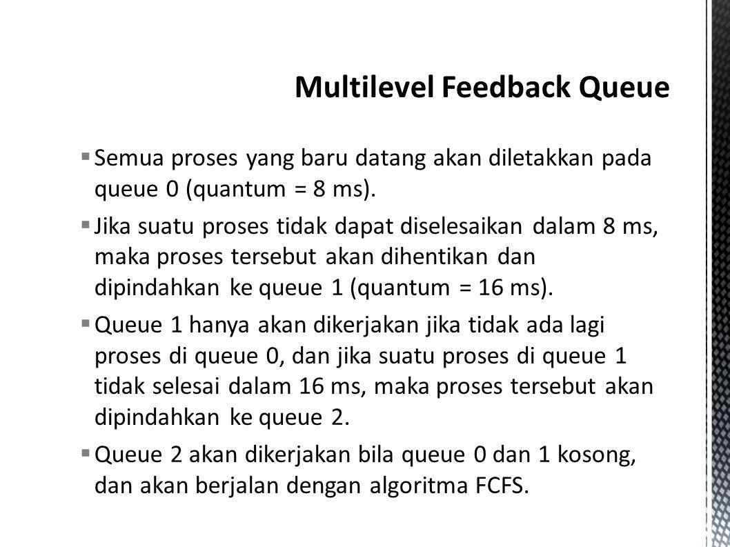  Semua proses yang baru datang akan diletakkan pada queue 0 (quantum = 8 ms).  Jika suatu proses tidak dapat diselesaikan dalam 8 ms, maka proses te