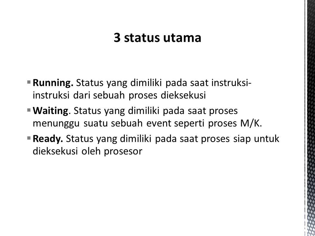 New.Status yang dimiliki pada saat proses baru saja dibuat  Terminated.