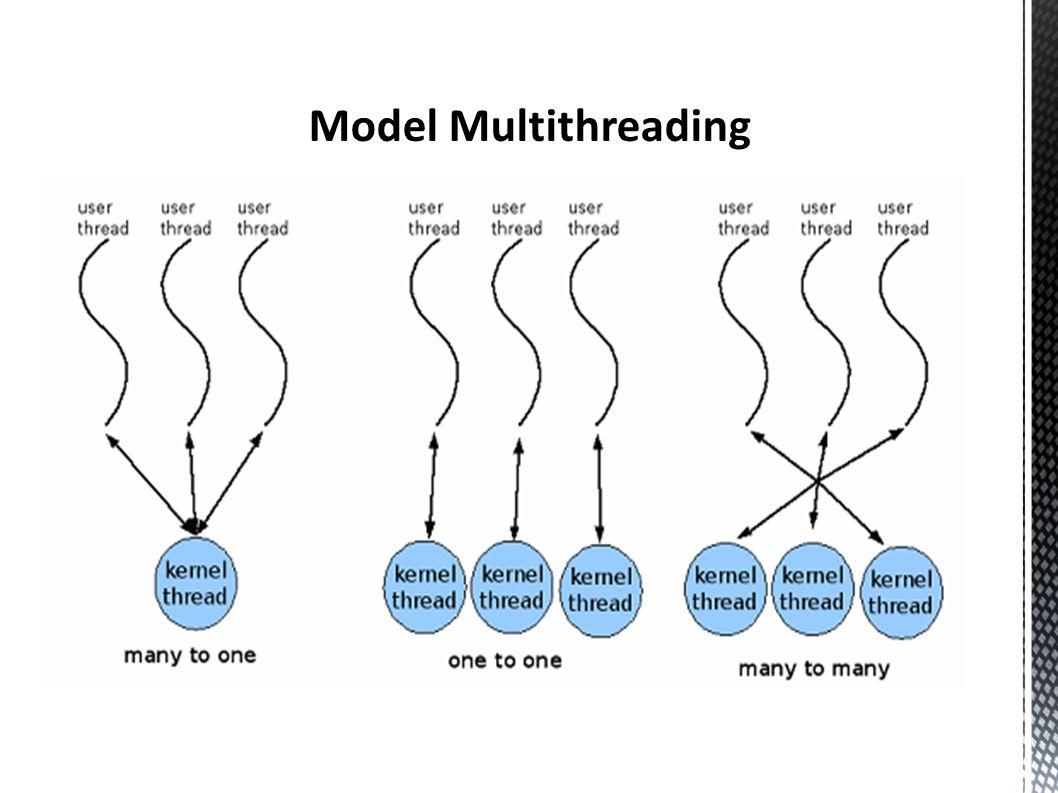 Penjadwalan CPU adalah suatu proses pengaturan atau penjadwalan proses-proses yang ada di dalam komputer.