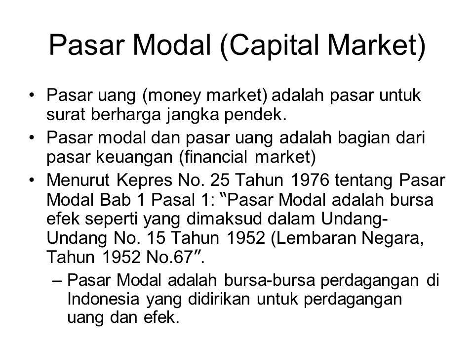 Pasar Modal (Capital Market) Pasar uang (money market) adalah pasar untuk surat berharga jangka pendek. Pasar modal dan pasar uang adalah bagian dari