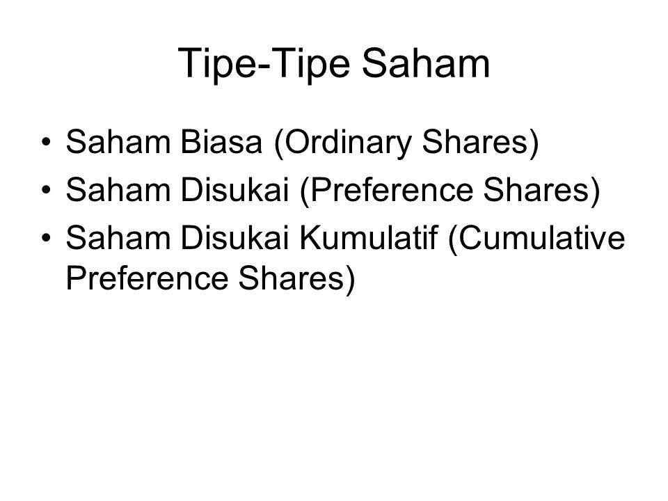 Tipe-Tipe Saham Saham Biasa (Ordinary Shares) Saham Disukai (Preference Shares) Saham Disukai Kumulatif (Cumulative Preference Shares)