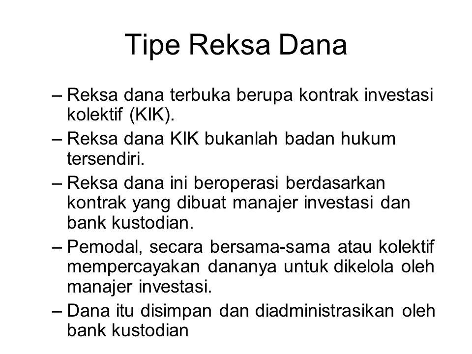 Tipe Reksa Dana –Reksa dana terbuka berupa kontrak investasi kolektif (KIK).