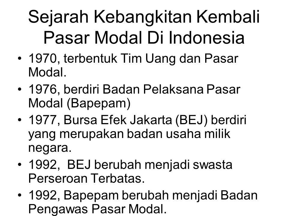 Sejarah Kebangkitan Kembali Pasar Modal Di Indonesia 1970, terbentuk Tim Uang dan Pasar Modal. 1976, berdiri Badan Pelaksana Pasar Modal (Bapepam) 197