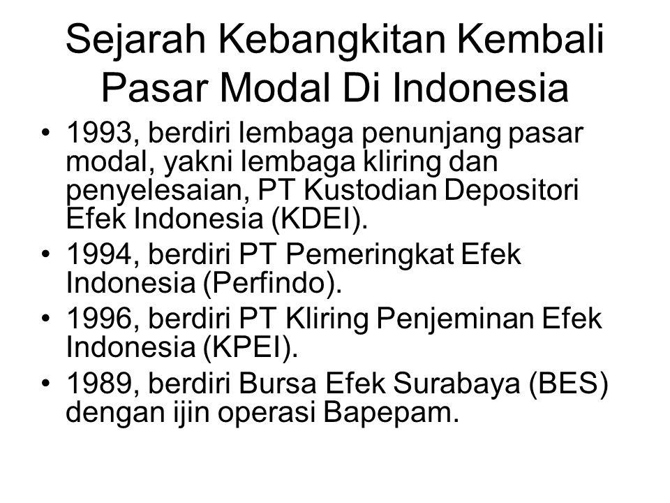 Sejarah Kebangkitan Kembali Pasar Modal Di Indonesia 1993, berdiri lembaga penunjang pasar modal, yakni lembaga kliring dan penyelesaian, PT Kustodian