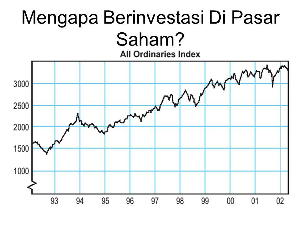 Mengapa Berinvestasi Di Pasar Saham?