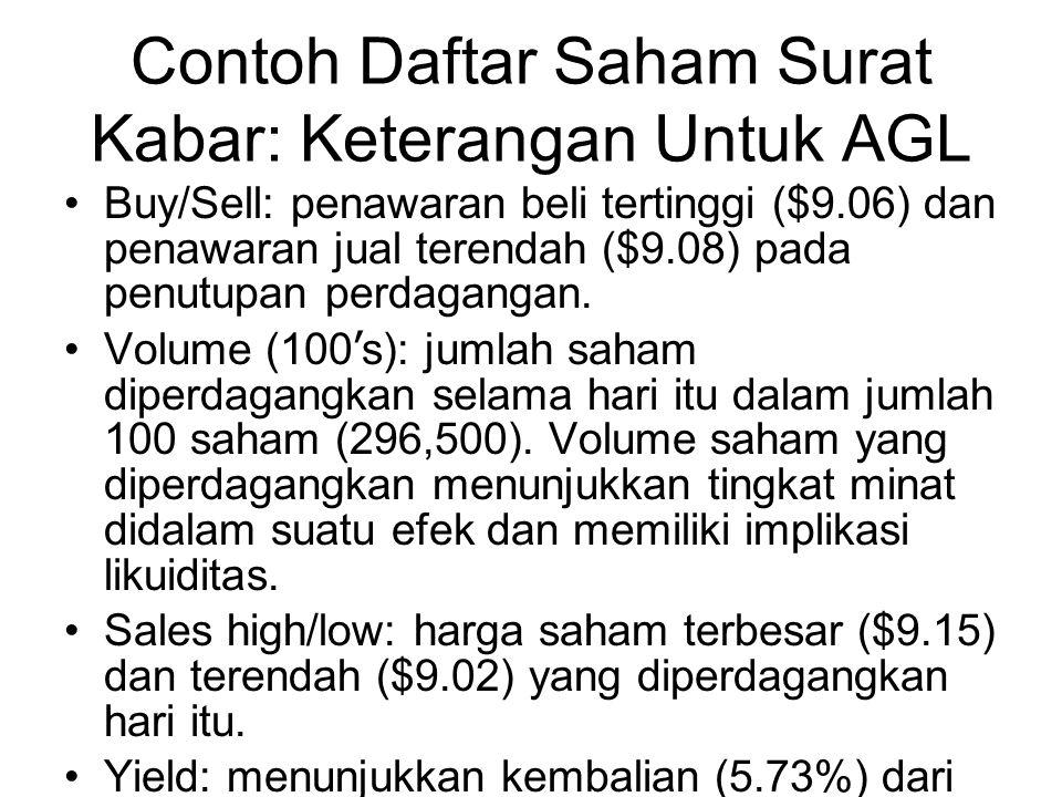 Contoh Daftar Saham Surat Kabar: Keterangan Untuk AGL Buy/Sell: penawaran beli tertinggi ($9.06) dan penawaran jual terendah ($9.08) pada penutupan perdagangan.