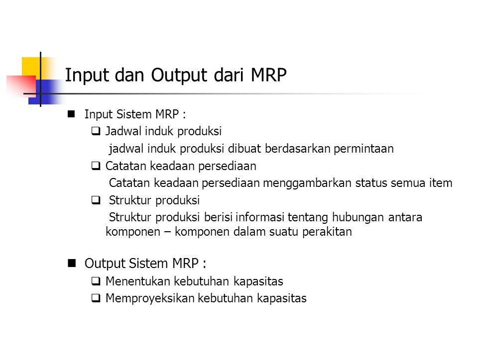 Input dan Output dari MRP Input Sistem MRP :  Jadwal induk produksi jadwal induk produksi dibuat berdasarkan permintaan  Catatan keadaan persediaan Catatan keadaan persediaan menggambarkan status semua item  Struktur produksi Struktur produksi berisi informasi tentang hubungan antara komponen – komponen dalam suatu perakitan Output Sistem MRP :  Menentukan kebutuhan kapasitas  Memproyeksikan kebutuhan kapasitas
