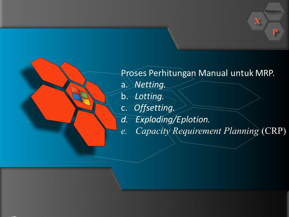 Proses Perhitungan Manual untuk MRP. a. Netting. b. Lotting. c. Offsetting. d.Exploding/Eplotion. e.Capacity Requirement Planning (CRP)