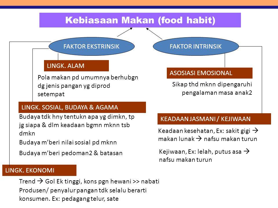 Excellence with Morality UNIVERSITAS AIRLANGGA BUDAYA Food taboo – Taboo = Forbidden – Contoh: makan pisang gancet ketika hamil  bayi kembar siam Foo