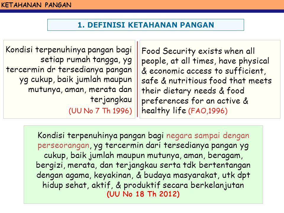 UNIVERSITAS AIRLANGGA Faktor yang mempengaruhi konsumsi pangan Ketahanan Pangan (wilayah maupun RT) – Ketersediaan pangan – Akses ekonomi dan fisik th