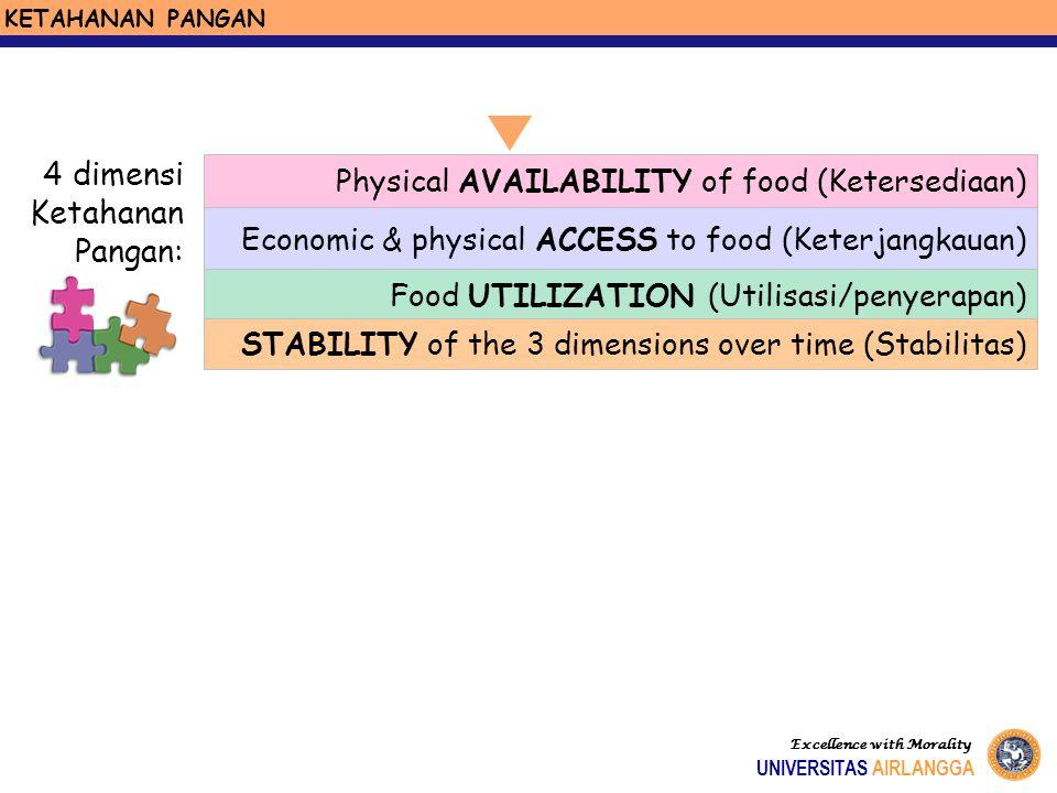 1. DEFINISI KETAHANAN PANGAN Kondisi terpenuhinya pangan bagi setiap rumah tangga, yg tercermin dr tersedianya pangan yg cukup, baik jumlah maupun mut