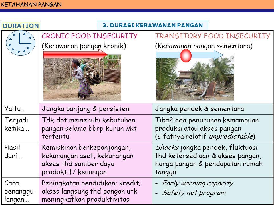 KETAHANAN PANGAN Excellence with Morality 2. EMPAT DIMENSI KETAHANAN PANGAN Food availability -Berkaitan dg suplai pangan -dipengaruhi oleh produksi p