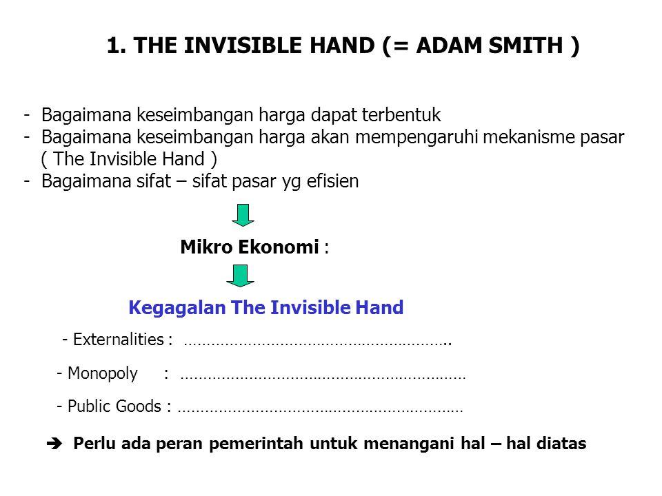 1. THE INVISIBLE HAND (= ADAM SMITH ) - Bagaimana keseimbangan harga dapat terbentuk - Bagaimana keseimbangan harga akan mempengaruhi mekanisme pasar