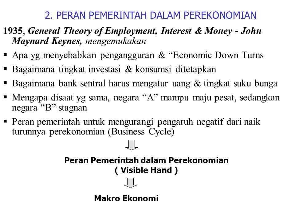 1935, General Theory of Employment, Interest & Money - John Maynard Keynes, mengemukakan  Apa yg menyebabkan pengangguran & Economic Down Turns  Bagaimana tingkat investasi & konsumsi ditetapkan  Bagaimana bank sentral harus mengatur uang & tingkat suku bunga  Mengapa disaat yg sama, negara A mampu maju pesat, sedangkan negara B stagnan  Peran pemerintah untuk mengurangi pengaruh negatif dari naik turunnya perekonomian (Business Cycle) 2.