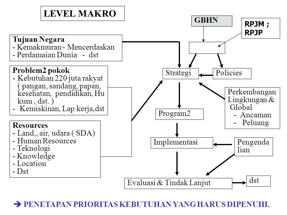 Tujuan Ekonomi MakroInstrument Ekonomi Makro 1.Output1.Kebijaksanaan Fiskal 2.