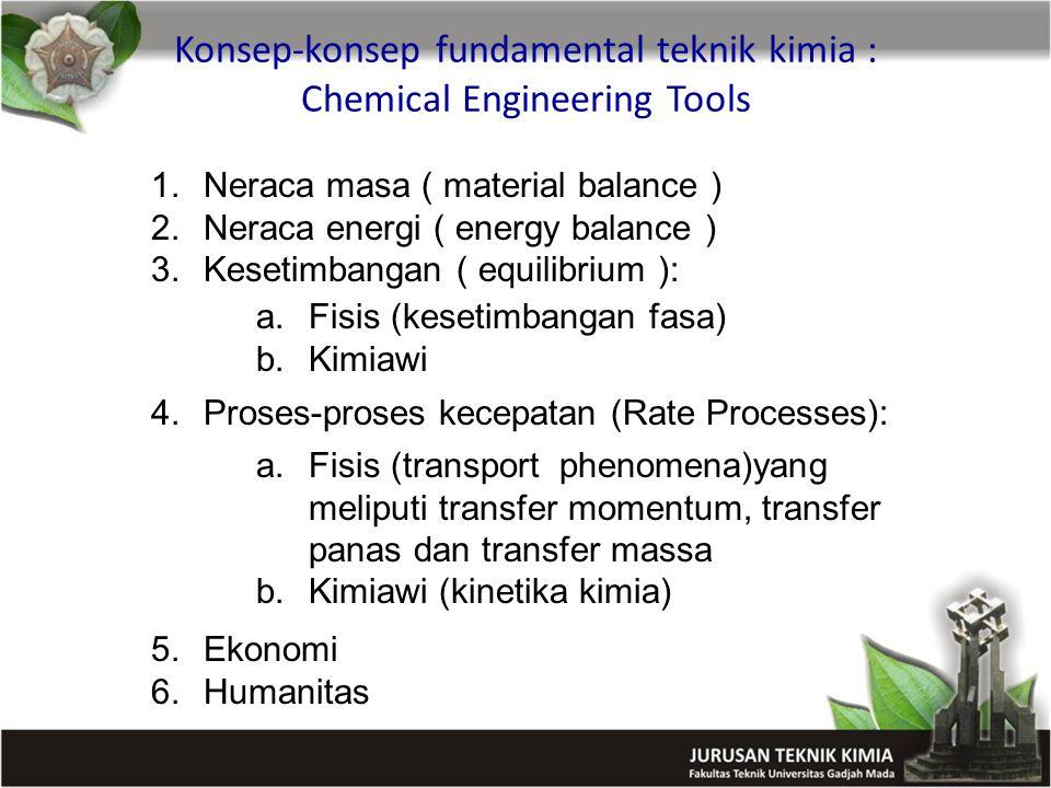 Konsep-konsep fundamental teknik kimia : Chemical Engineering Tools 1.Neraca masa ( material balance ) 2.Neraca energi ( energy balance ) 3.Kesetimban