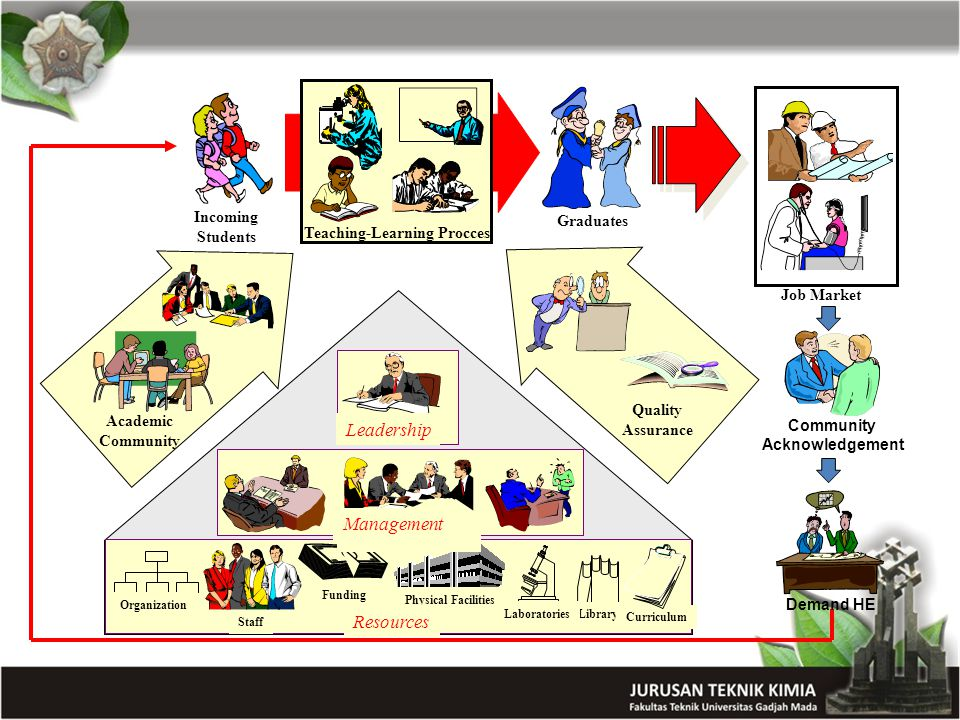 Curriculum Content Kelompok Mata Kuliah Mata KuliahSKS Total Keterangan Matematika T.K.Matematika T.K.