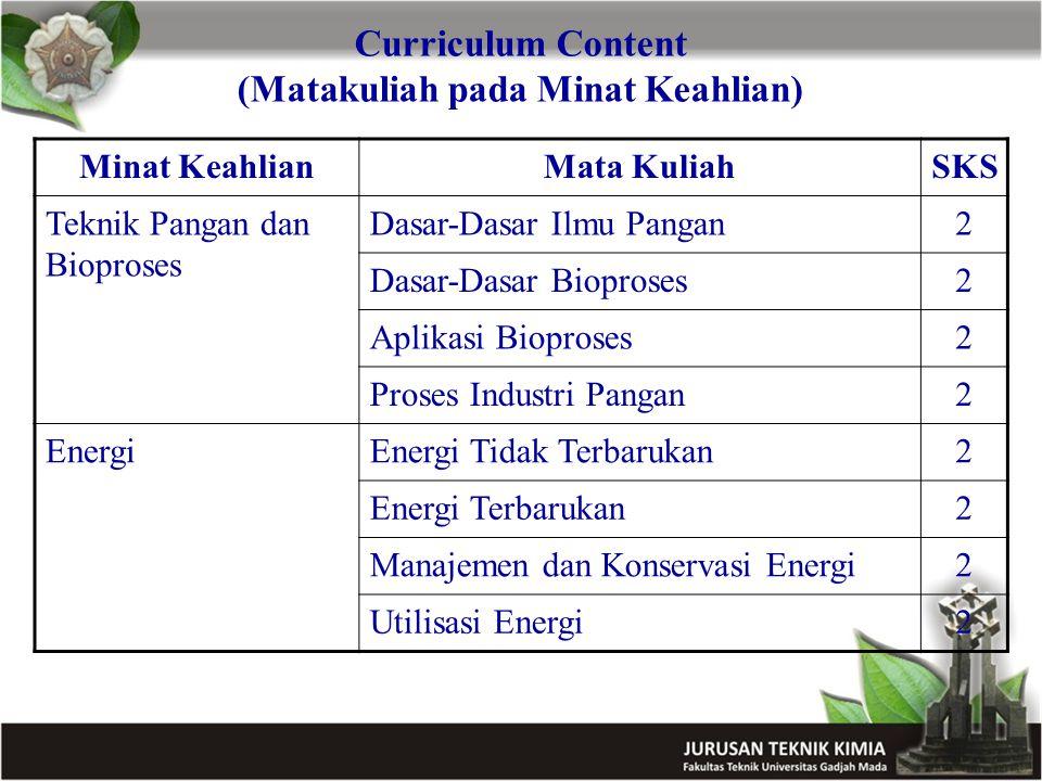 Curriculum Content (Matakuliah pada Minat Keahlian) Minat KeahlianMata KuliahSKS Teknik Pangan dan Bioproses Dasar-Dasar Ilmu Pangan2 Dasar-Dasar Bioproses2 Aplikasi Bioproses2 Proses Industri Pangan2 EnergiEnergi Tidak Terbarukan2 Energi Terbarukan2 Manajemen dan Konservasi Energi2 Utilisasi Energi2
