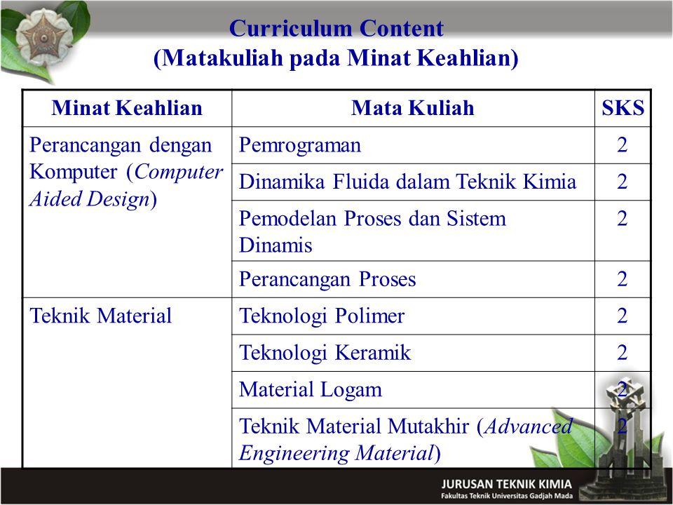 Curriculum Content (Matakuliah pada Minat Keahlian) Minat KeahlianMata KuliahSKS Perancangan dengan Komputer (Computer Aided Design) Pemrograman2 Dina