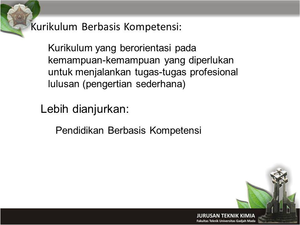 Kurikulum Berbasis Kompetensi: Kurikulum yang berorientasi pada kemampuan-kemampuan yang diperlukan untuk menjalankan tugas-tugas profesional lulusan