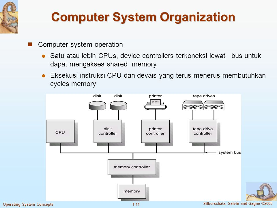 1.10 Silberschatz, Galvin and Gagne ©2005 Operating System Concepts Computer Startup Bootstrap program diload oleh komputer saat power on atau reboot