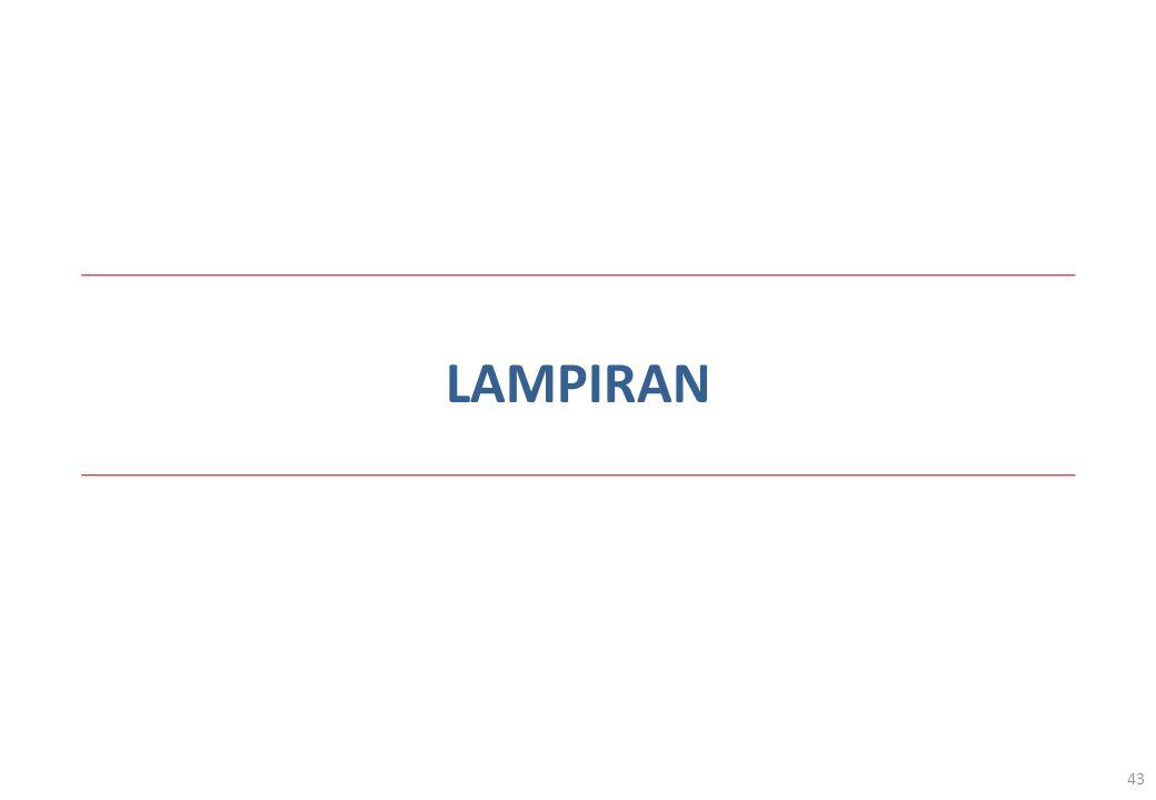 LAMPIRAN 43