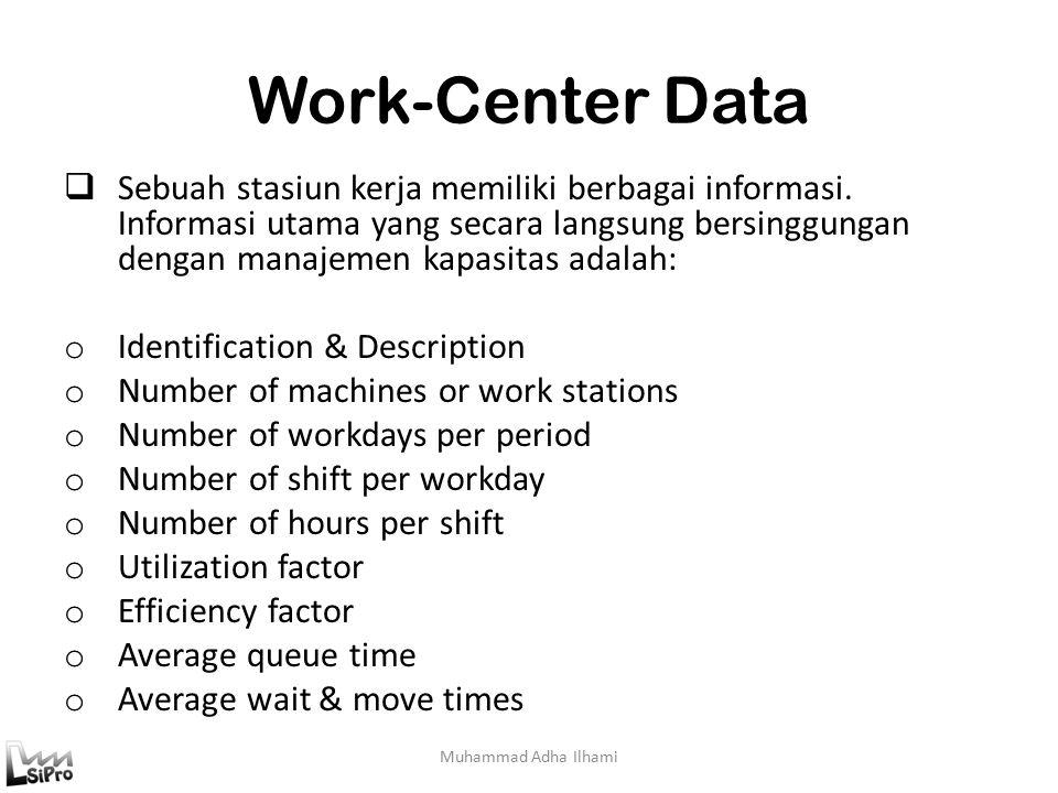 Work-Center Data Muhammad Adha Ilhami  Sebuah stasiun kerja memiliki berbagai informasi.