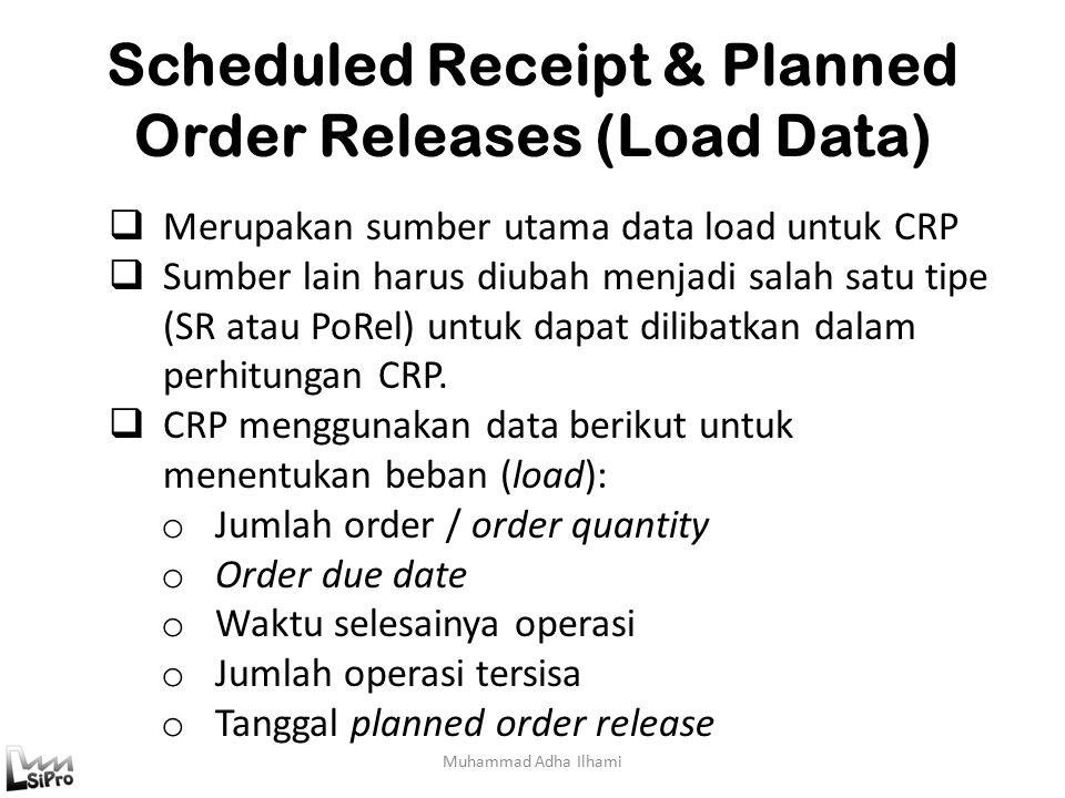 Scheduled Receipt & Planned Order Releases (Load Data) Muhammad Adha Ilhami  Merupakan sumber utama data load untuk CRP  Sumber lain harus diubah menjadi salah satu tipe (SR atau PoRel) untuk dapat dilibatkan dalam perhitungan CRP.