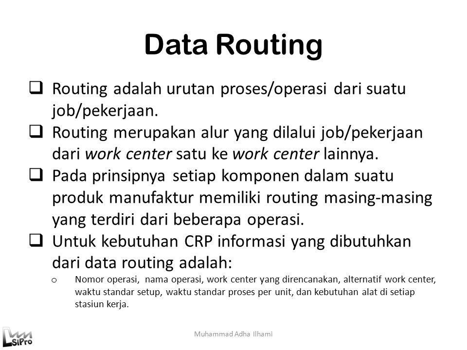 Data Routing Muhammad Adha Ilhami  Routing adalah urutan proses/operasi dari suatu job/pekerjaan.
