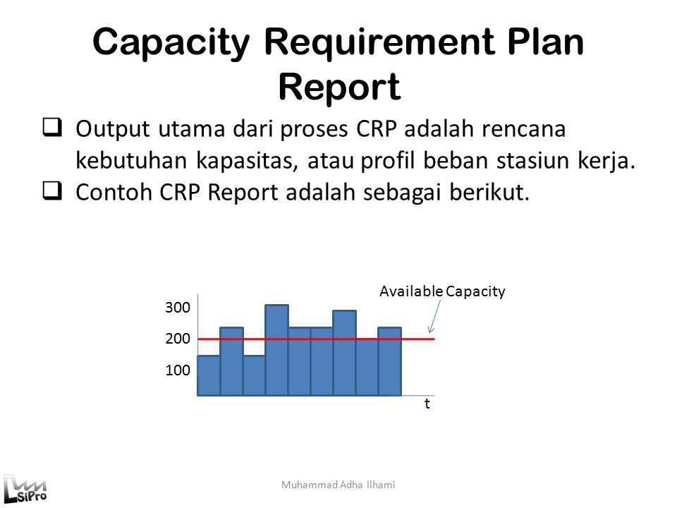 Capacity Requirement Plan Report Muhammad Adha Ilhami  Output utama dari proses CRP adalah rencana kebutuhan kapasitas, atau profil beban stasiun kerja.