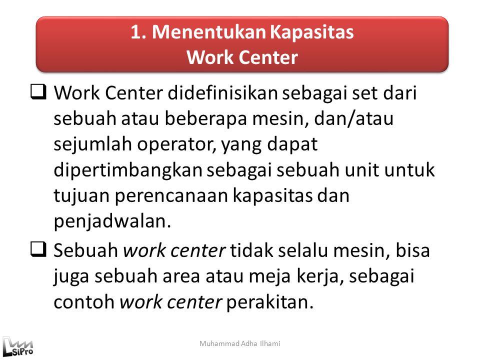 Muhammad Adha Ilhami 1.Menentukan Kapasitas Work Center 1.