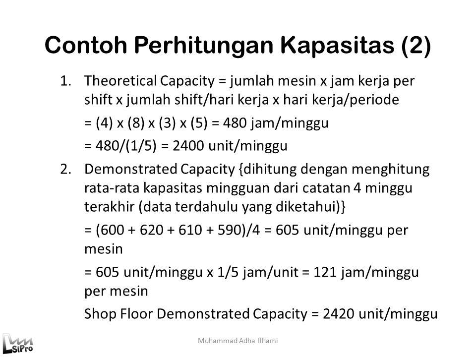 Contoh Perhitungan Kapasitas (2) Muhammad Adha Ilhami 1.Theoretical Capacity = jumlah mesin x jam kerja per shift x jumlah shift/hari kerja x hari kerja/periode = (4) x (8) x (3) x (5) = 480 jam/minggu = 480/(1/5) = 2400 unit/minggu 2.Demonstrated Capacity {dihitung dengan menghitung rata-rata kapasitas mingguan dari catatan 4 minggu terakhir (data terdahulu yang diketahui)} = (600 + 620 + 610 + 590)/4 = 605 unit/minggu per mesin = 605 unit/minggu x 1/5 jam/unit = 121 jam/minggu per mesin Shop Floor Demonstrated Capacity = 2420 unit/minggu