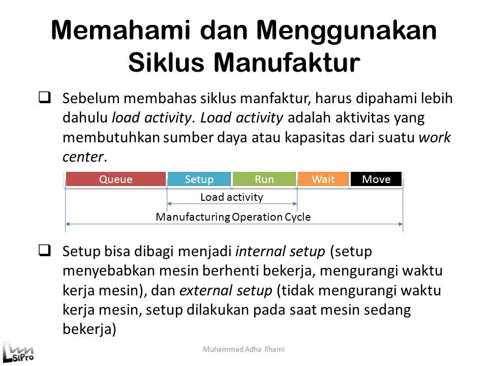 Memahami dan Menggunakan Siklus Manufaktur Muhammad Adha Ilhami  Sebelum membahas siklus manfaktur, harus dipahami lebih dahulu load activity.
