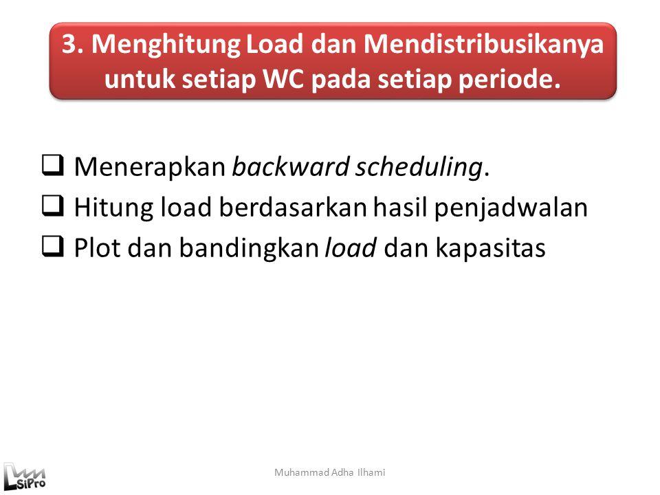 Muhammad Adha Ilhami 3.Menghitung Load dan Mendistribusikanya untuk setiap WC pada setiap periode.