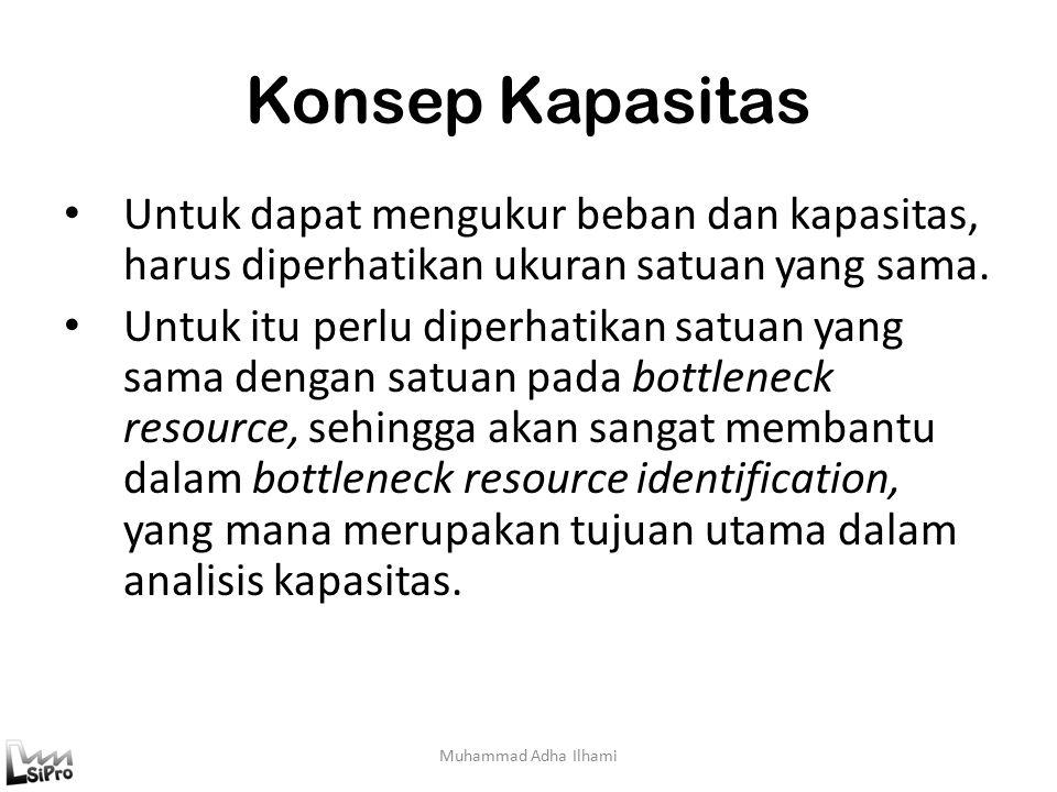 Definisi Kapasitas  Kapasitas adalah kecepatan dimana suatu sistem produksi mampu menghasilkan.