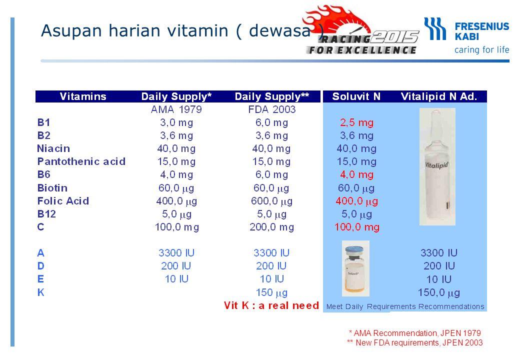 Asupan harian vitamin ( dewasa ) * AMA Recommendation, JPEN 1979 ** New FDA requirements, JPEN 2003