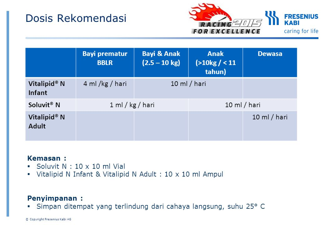 Dosis Rekomendasi © Copyright Fresenius Kabi AG Bayi prematur BBLR Bayi & Anak (2.5 – 10 kg) Anak (>10kg / < 11 tahun) Dewasa Vitalipid® N Infant 4 ml