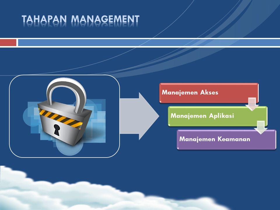 Manajemen AksesManajemen AplikasiManajemen Keamanan