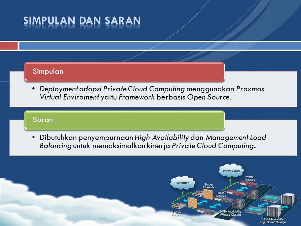 Deployment adopsi Private Cloud Computing menggunakan Proxmox Virtual Enviroment yaitu Framework berbasis Open Source. Simpulan Dibutuhkan penyempurna